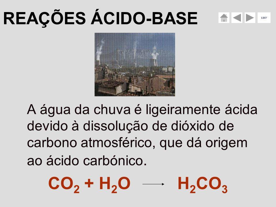 REAÇÕES ÁCIDO-BASE CO2 + H2O H2CO3