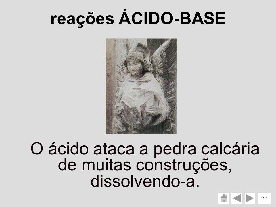 O ácido ataca a pedra calcária de muitas construções, dissolvendo-a.
