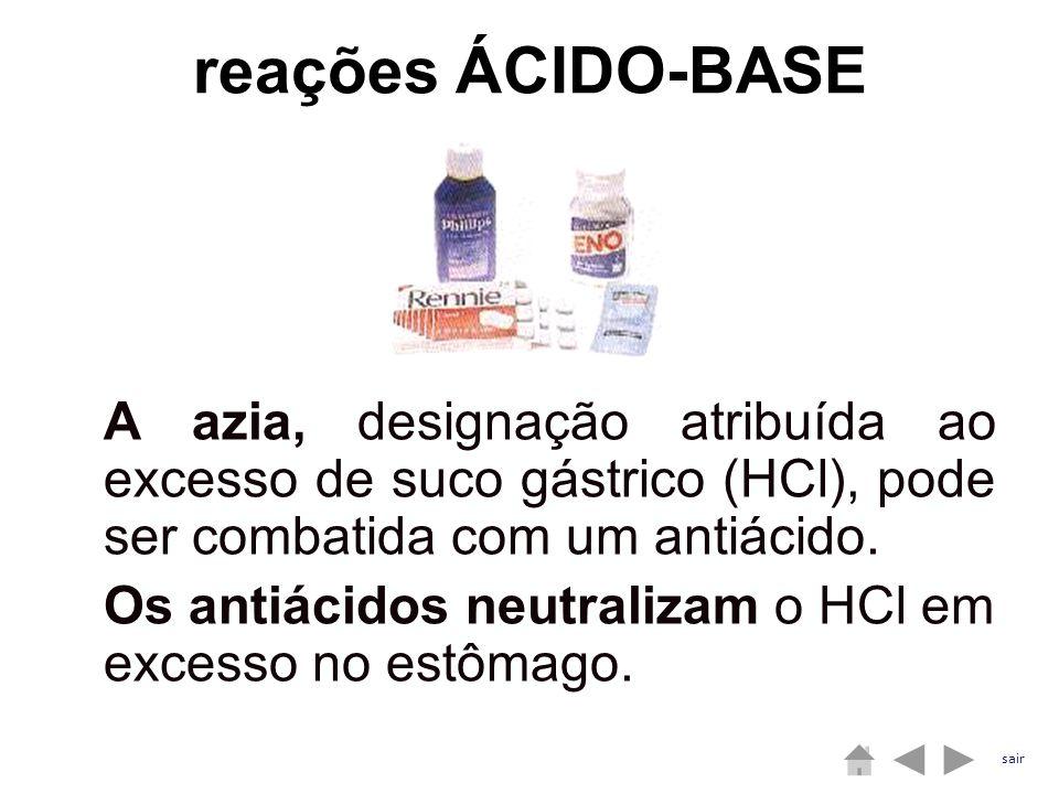 reações ÁCIDO-BASE A azia, designação atribuída ao excesso de suco gástrico (HCl), pode ser combatida com um antiácido.