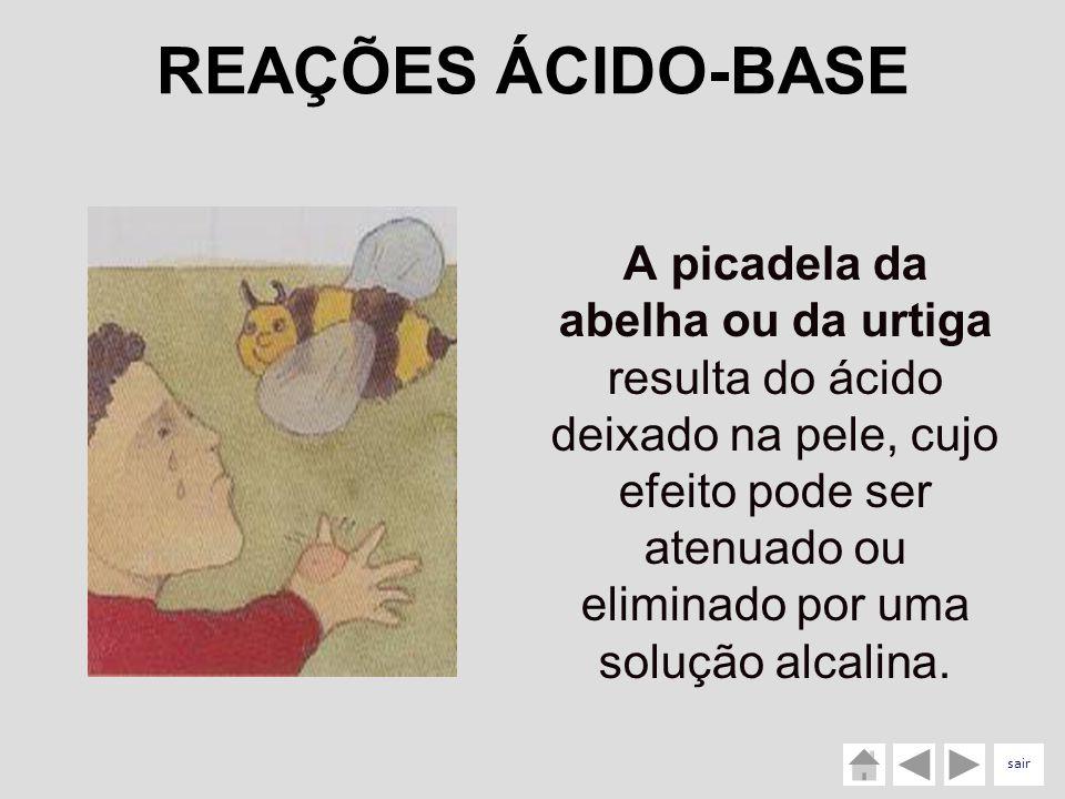 REAÇÕES ÁCIDO-BASE