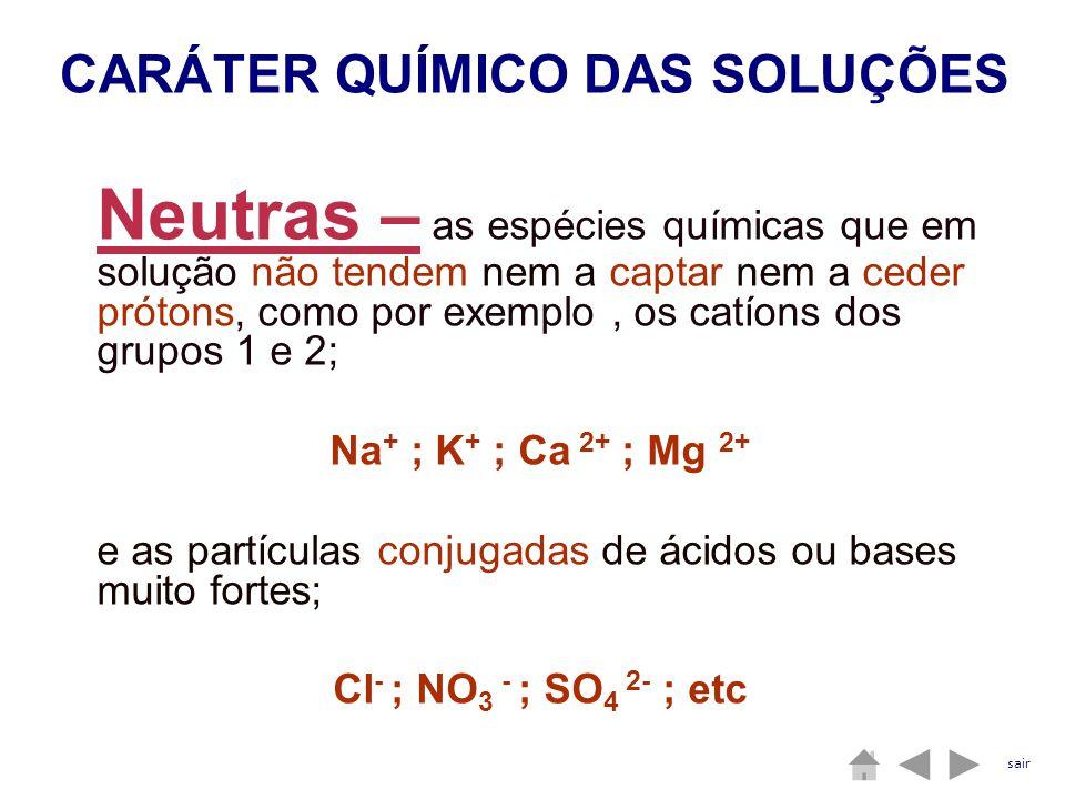 CARÁTER QUÍMICO DAS SOLUÇÕES