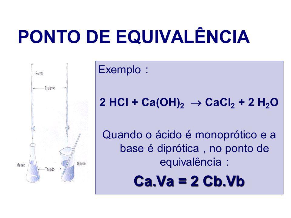 PONTO DE EQUIVALÊNCIA Ca.Va = 2 Cb.Vb Exemplo :