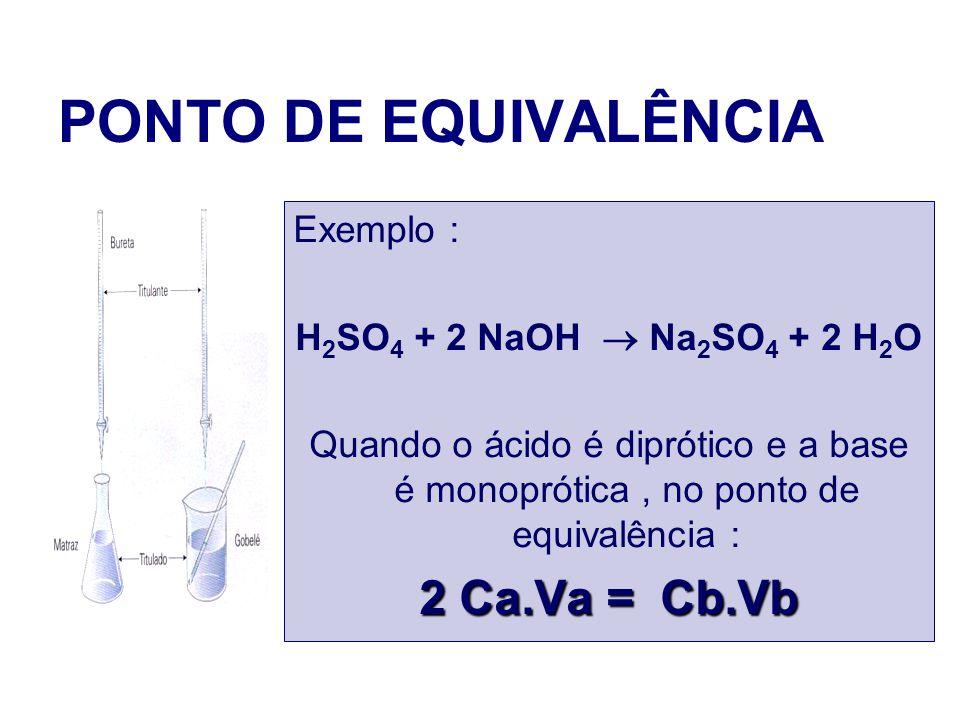 PONTO DE EQUIVALÊNCIA 2 Ca.Va = Cb.Vb Exemplo :