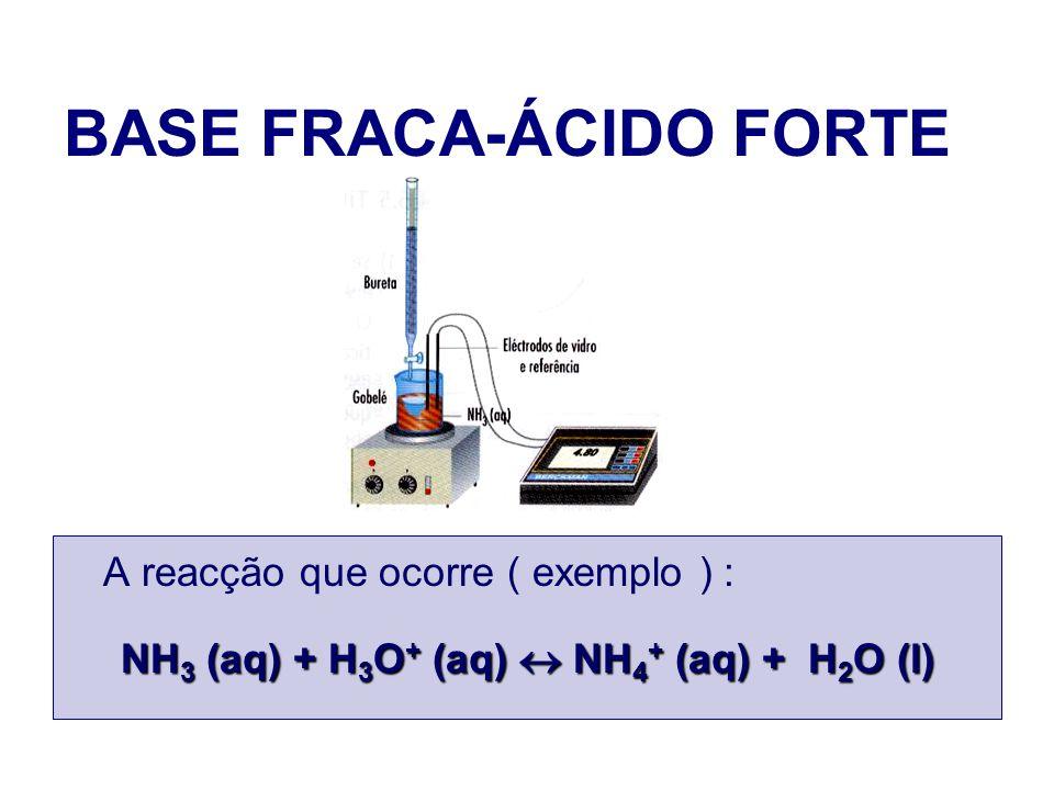 BASE FRACA-ÁCIDO FORTE