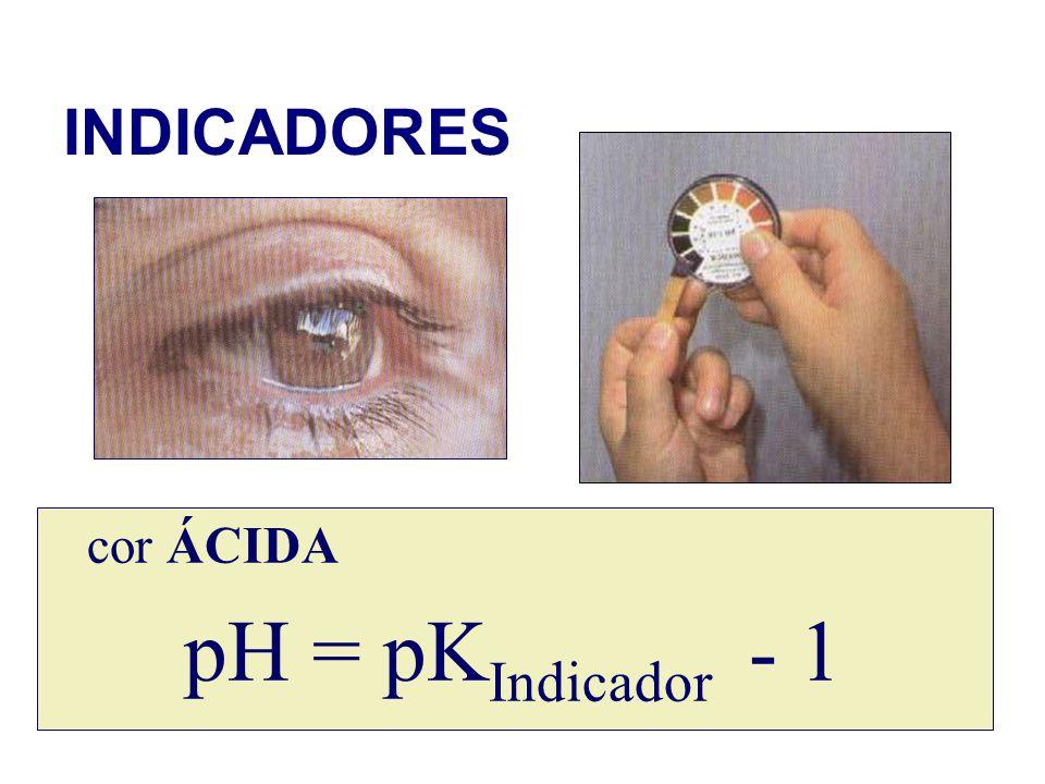 INDICADORES cor ÁCIDA pH = pKIndicador - 1