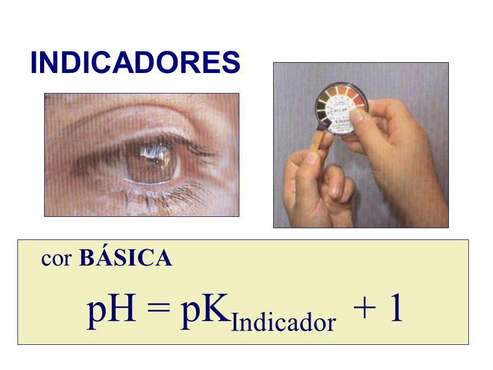 INDICADORES cor BÁSICA pH = pKIndicador + 1