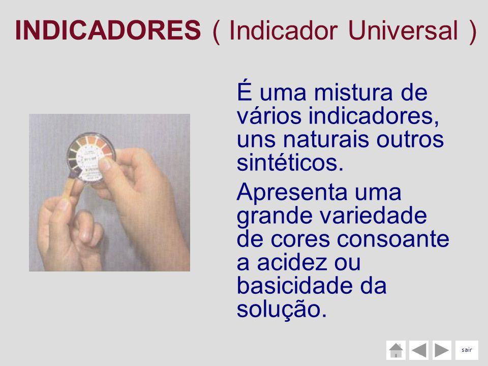 INDICADORES ( Indicador Universal )