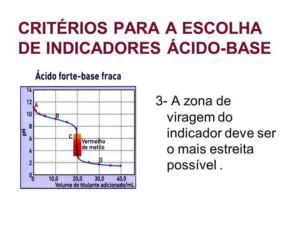 CRITÉRIOS PARA A ESCOLHA DE INDICADORES ÁCIDO-BASE