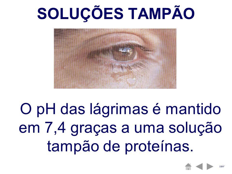 SOLUÇÕES TAMPÃO O pH das lágrimas é mantido em 7,4 graças a uma solução tampão de proteínas. sair