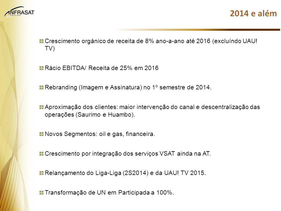 2014 e além Crescimento orgánico de receita de 8% ano-a-ano até 2016 (excluíndo UAU! TV) Rácio EBITDA/ Receita de 25% em 2016.
