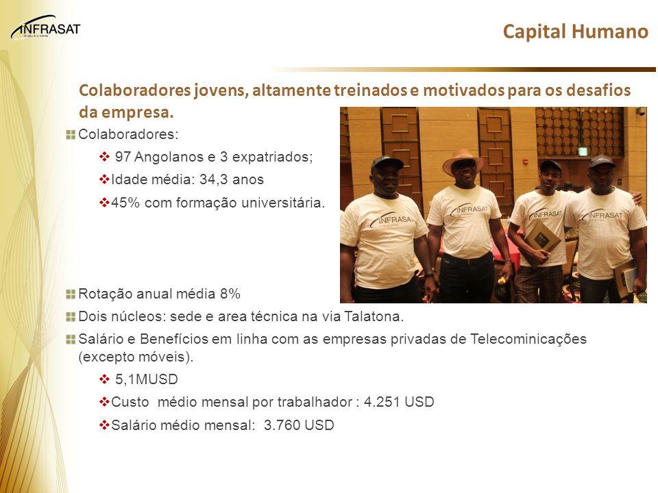 Capital Humano Colaboradores jovens, altamente treinados e motivados para os desafios da empresa. Colaboradores: