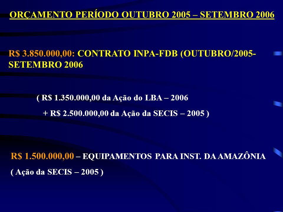 ORÇAMENTO PERÍODO OUTUBRO 2005 – SETEMBRO 2006