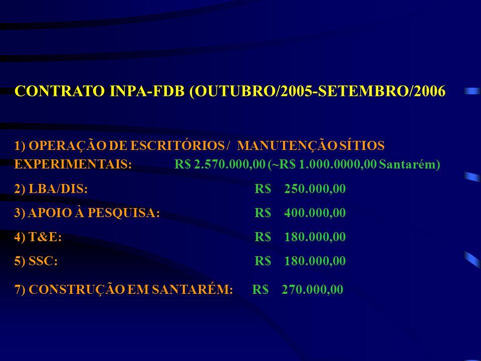 CONTRATO INPA-FDB (OUTUBRO/2005-SETEMBRO/2006