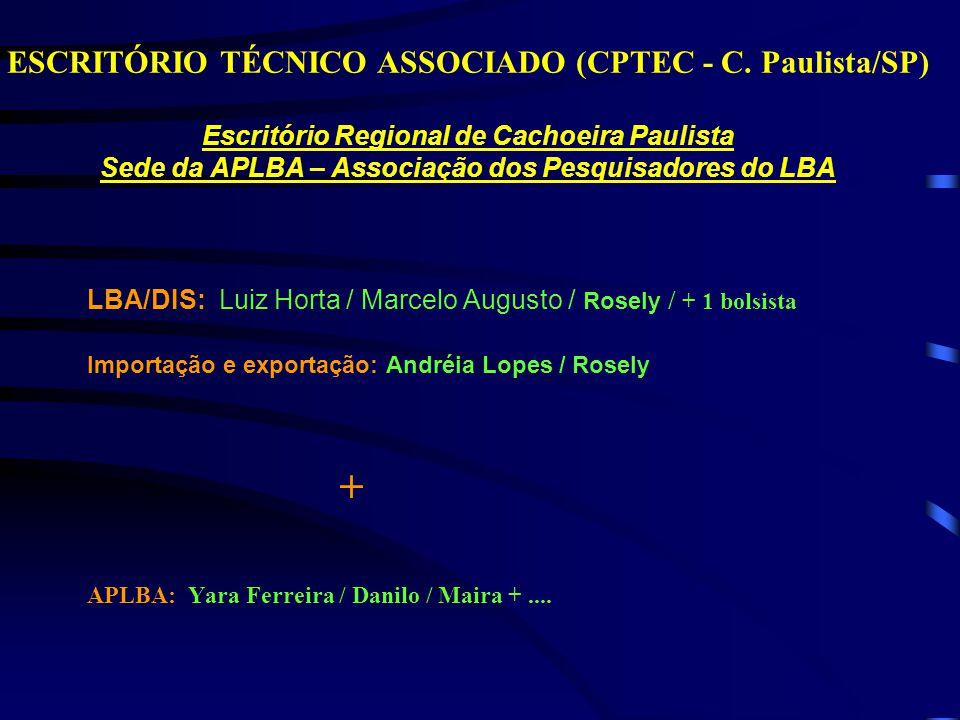 APLBA: Yara Ferreira / Danilo / Maira + ....