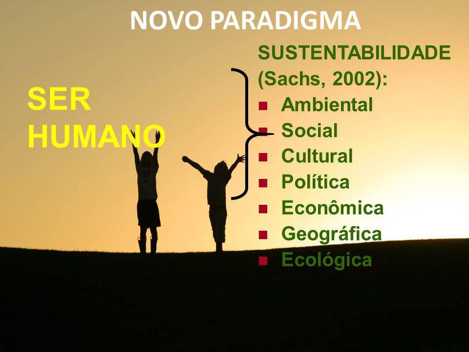 SER HUMANO NOVO PARADIGMA SUSTENTABILIDADE (Sachs, 2002): Ambiental
