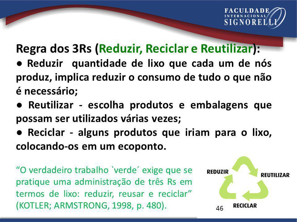 Regra dos 3Rs (Reduzir, Reciclar e Reutilizar):