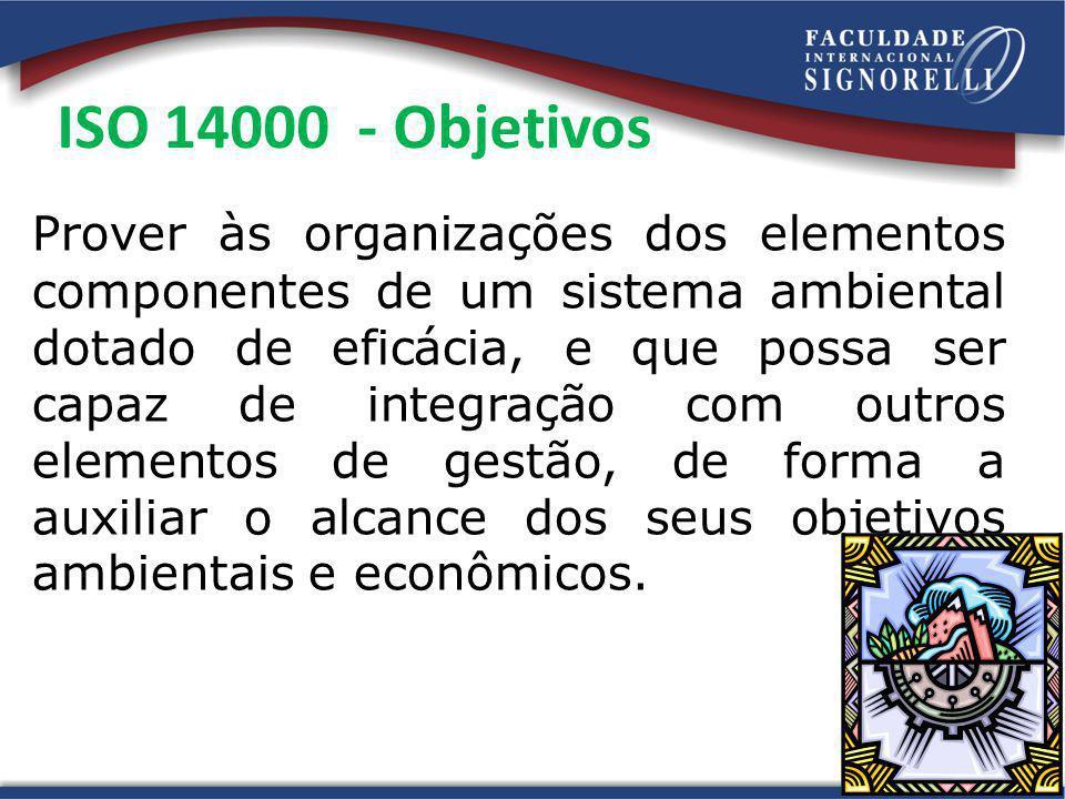 ISO 14000 - Objetivos