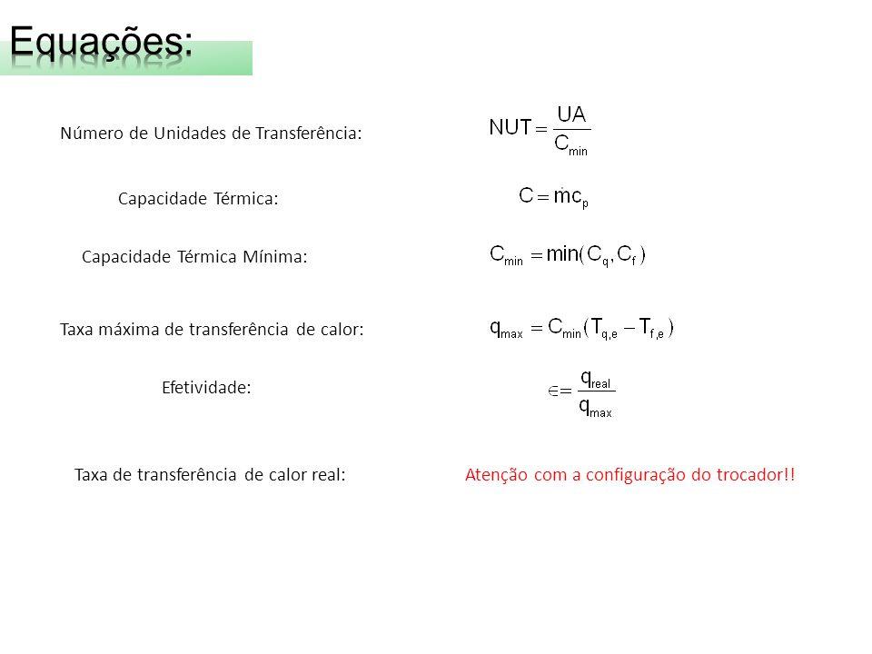 Equações: Número de Unidades de Transferência: Capacidade Térmica: