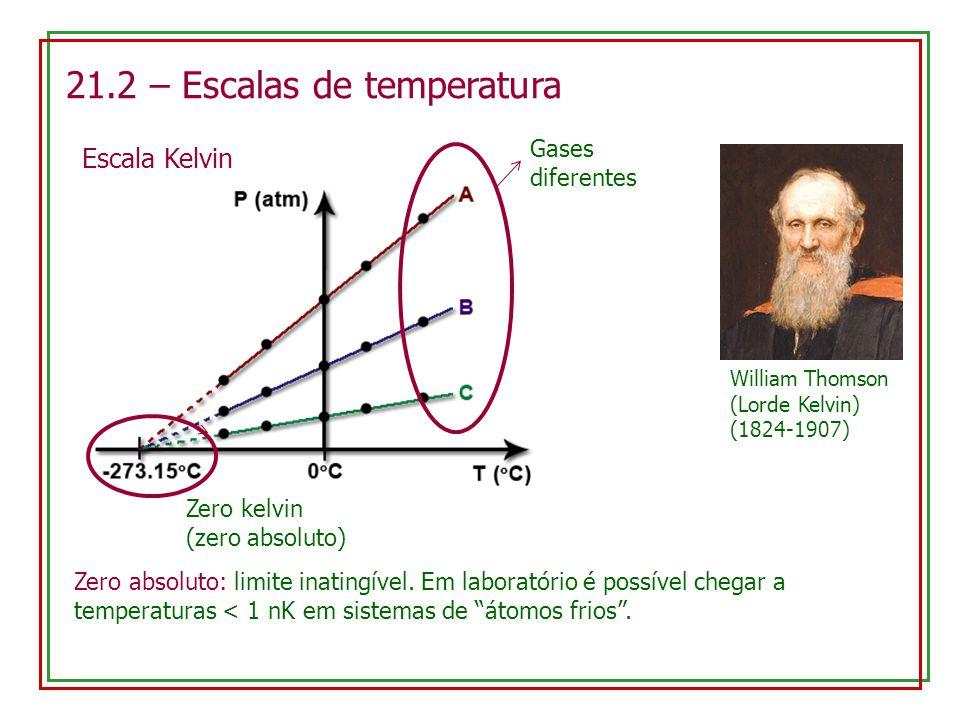 21.2 – Escalas de temperatura