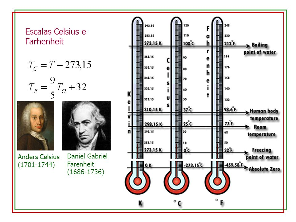 Escalas Celsius e Farhenheit