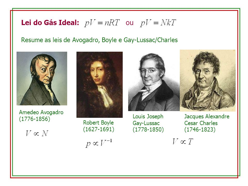 Lei do Gás Ideal: ou Resume as leis de Avogadro, Boyle e Gay-Lussac/Charles. Amedeo Avogadro.