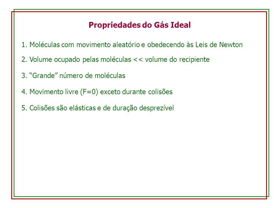 Propriedades do Gás Ideal