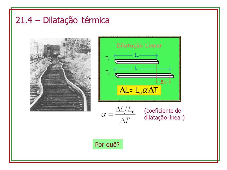 21.4 – Dilatação térmica (coeficiente de dilatação linear) Por quê