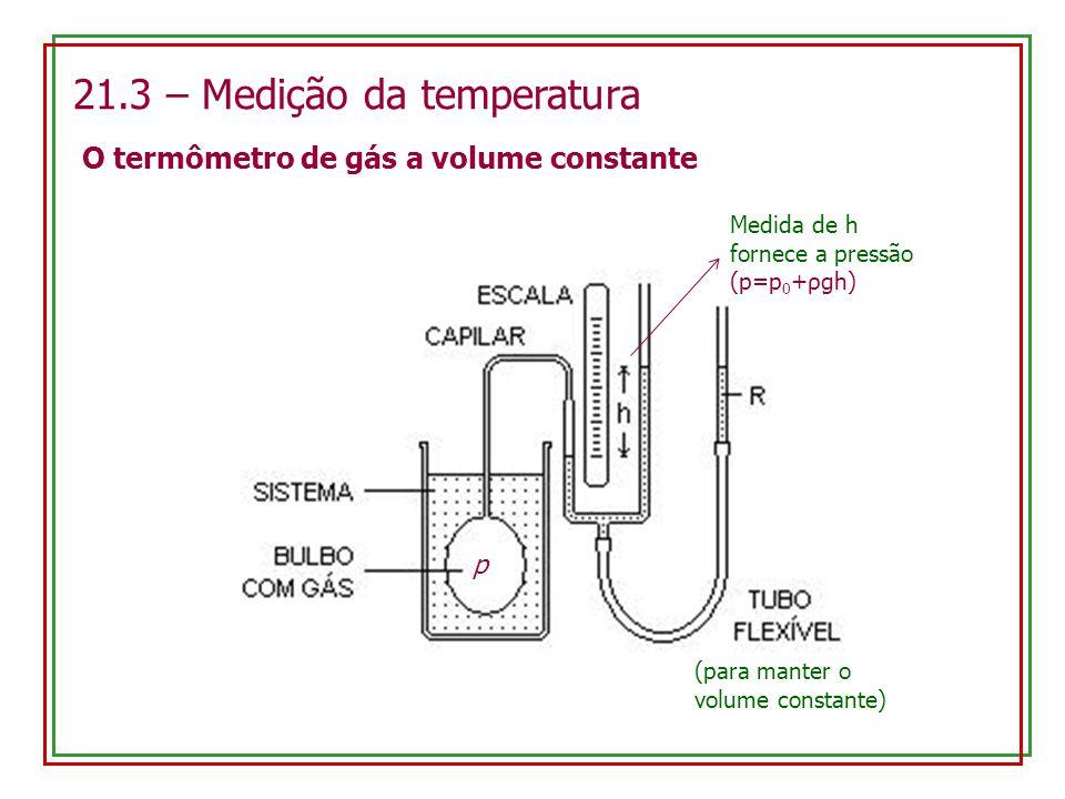 21.3 – Medição da temperatura