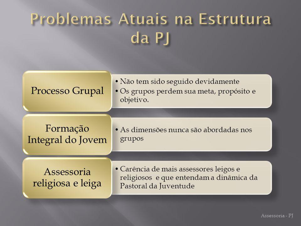 Problemas Atuais na Estrutura da PJ