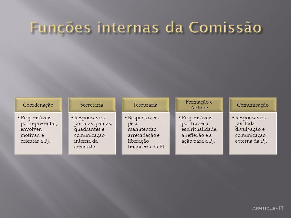 Funções internas da Comissão