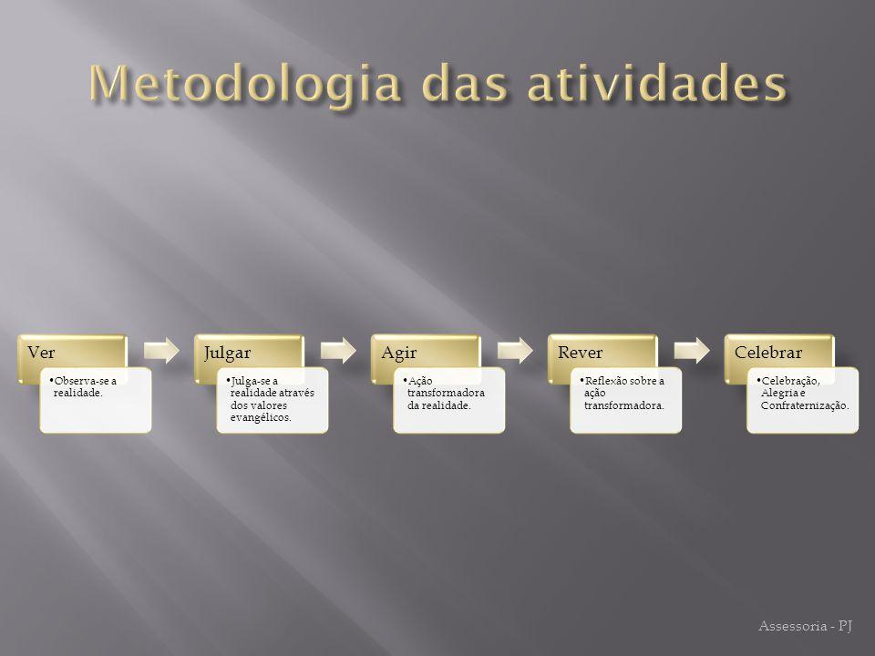 Metodologia das atividades