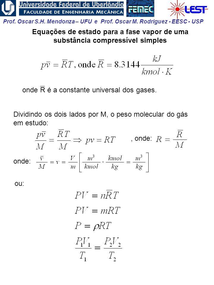 Equações de estado para a fase vapor de uma substância compressível simples
