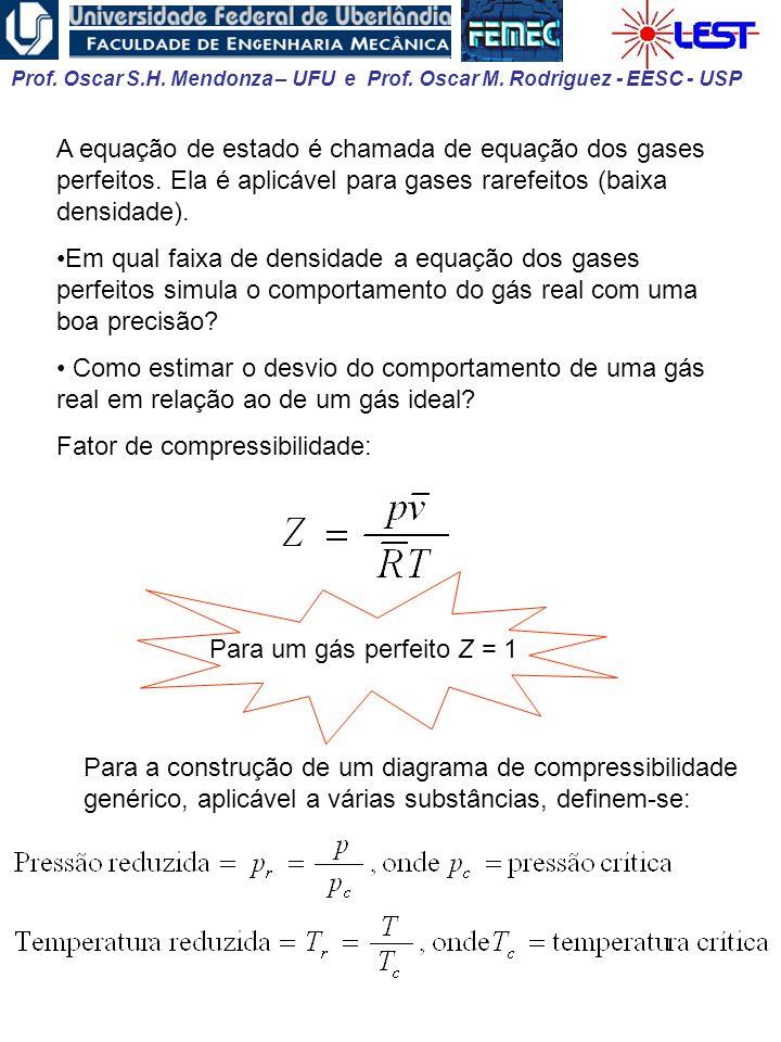 A equação de estado é chamada de equação dos gases perfeitos
