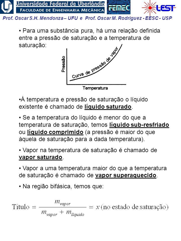 Para uma substância pura, há uma relação definida entre a pressão de saturação e a temperatura de saturação: