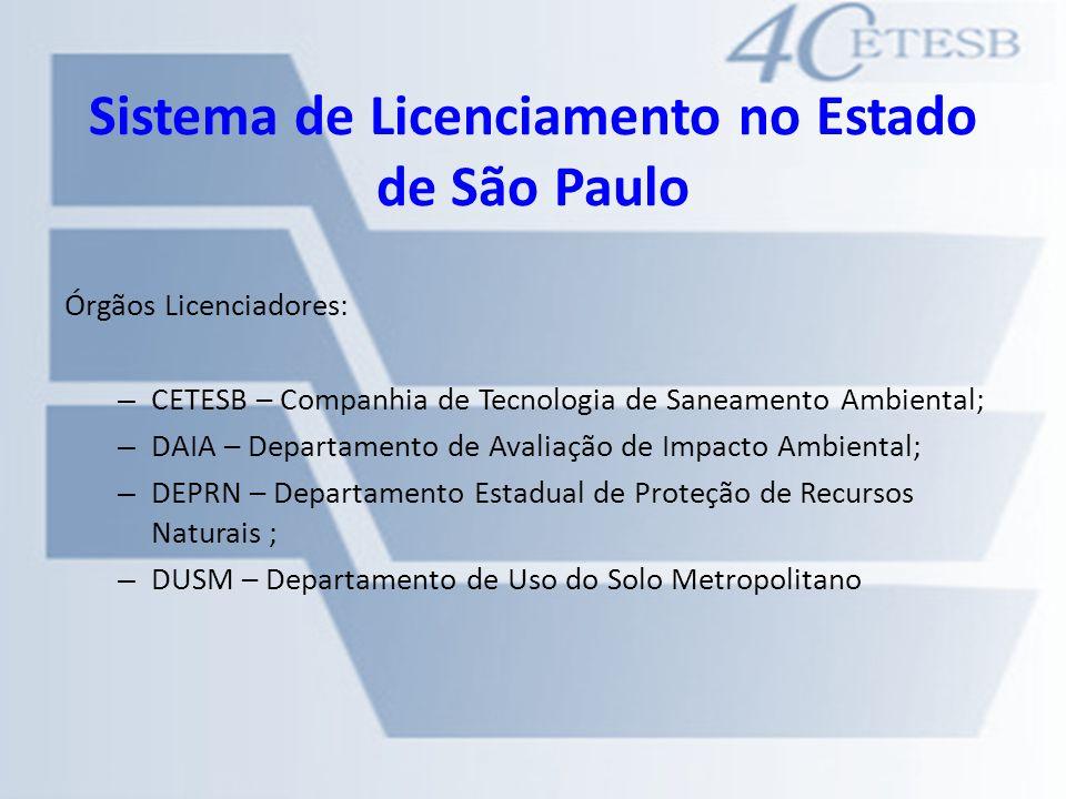 Sistema de Licenciamento no Estado de São Paulo