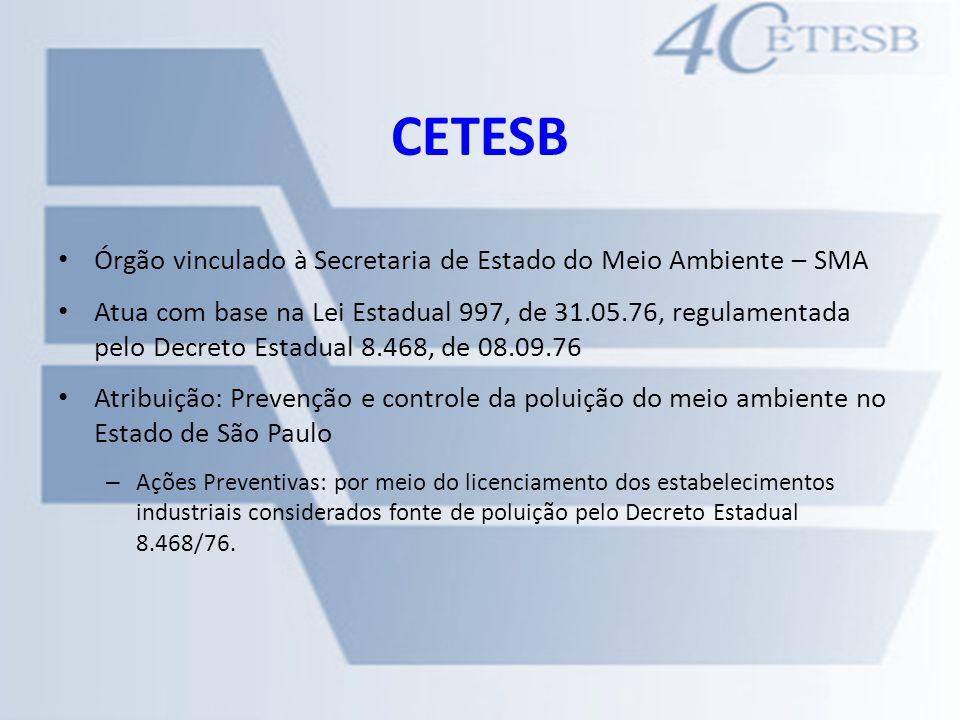 CETESB Órgão vinculado à Secretaria de Estado do Meio Ambiente – SMA