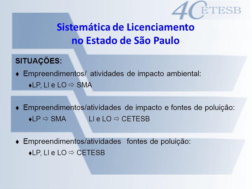 Sistemática de Licenciamento