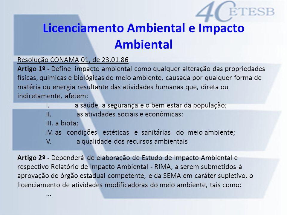 Licenciamento Ambiental e Impacto Ambiental