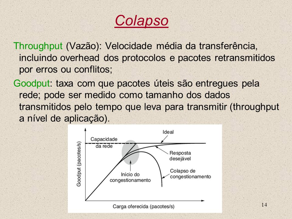 Colapso Throughput (Vazão): Velocidade média da transferência, incluindo overhead dos protocolos e pacotes retransmitidos por erros ou conflitos;