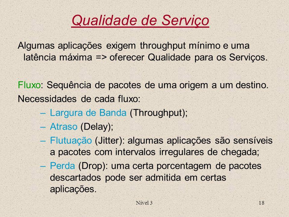 Qualidade de Serviço Algumas aplicações exigem throughput mínimo e uma latência máxima => oferecer Qualidade para os Serviços.