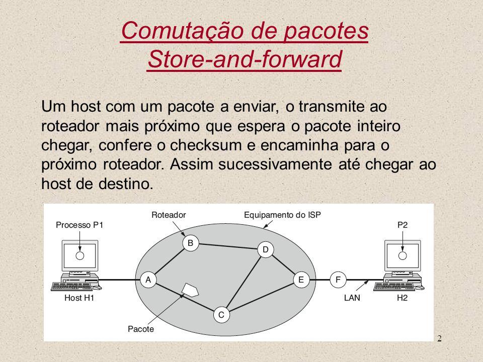 Comutação de pacotes Store-and-forward