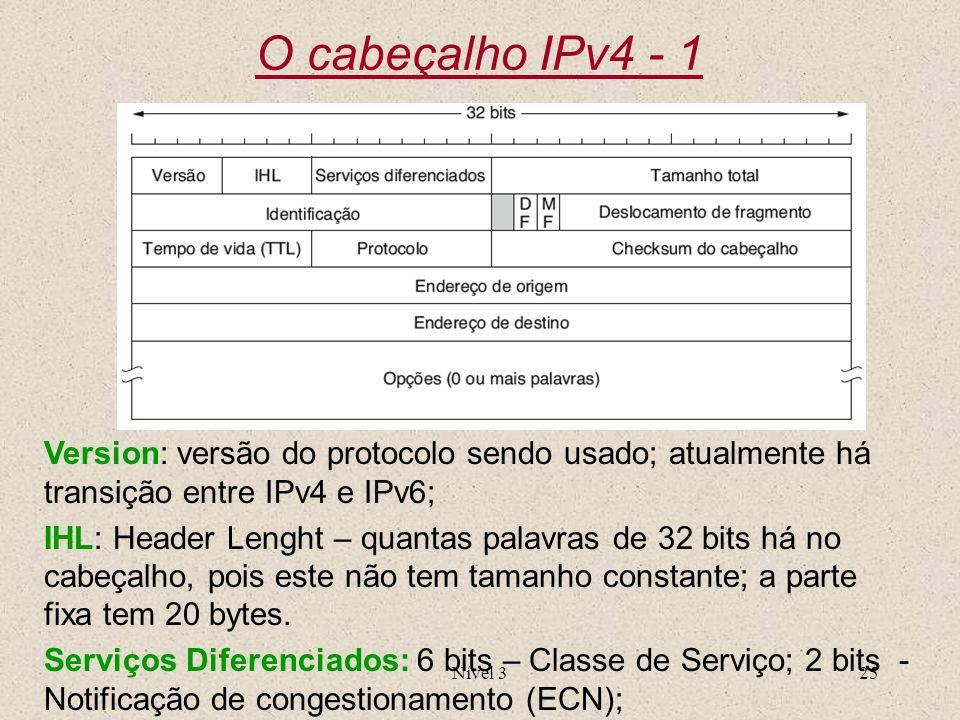O cabeçalho IPv4 - 1 Version: versão do protocolo sendo usado; atualmente há transição entre IPv4 e IPv6;