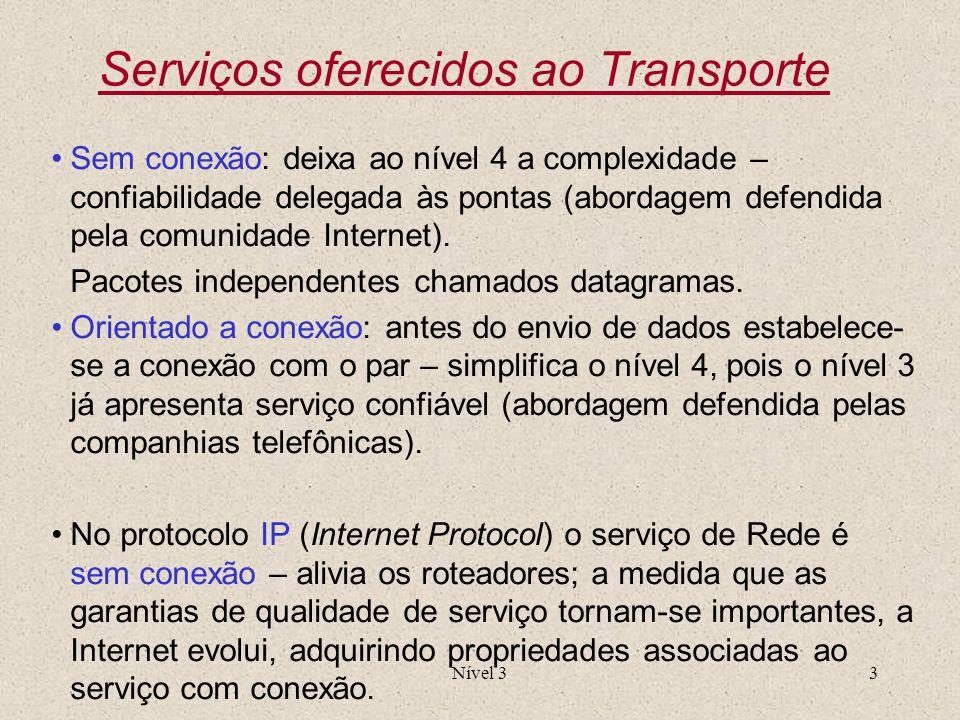 Serviços oferecidos ao Transporte