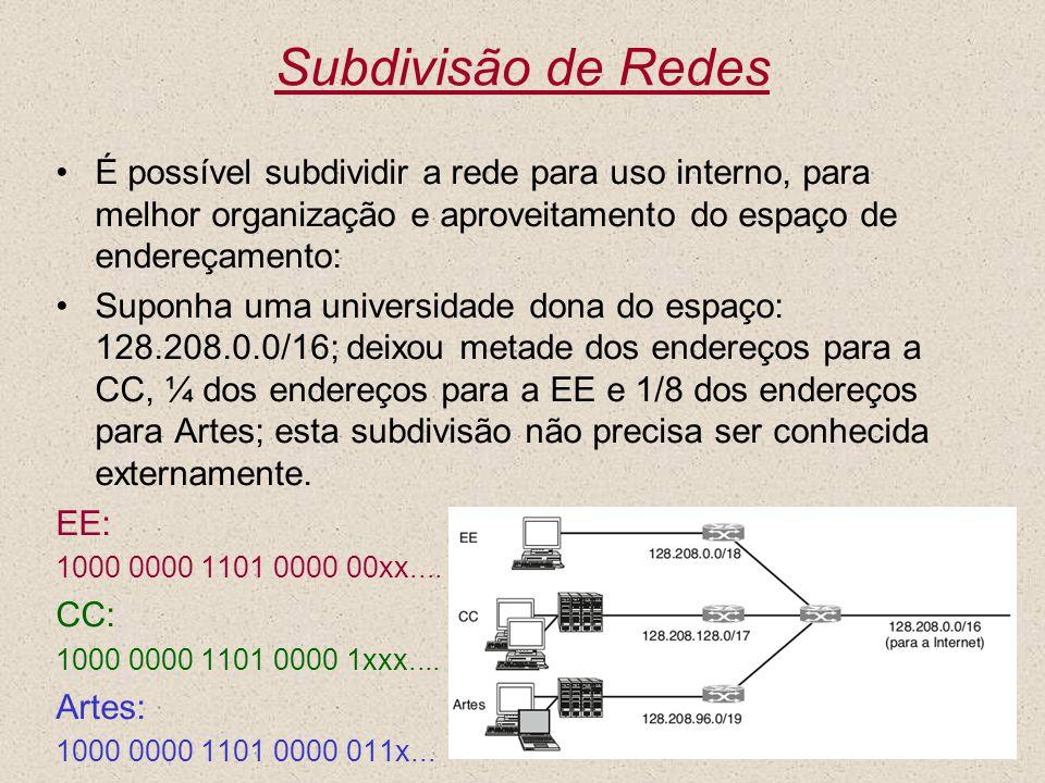 Subdivisão de Redes É possível subdividir a rede para uso interno, para melhor organização e aproveitamento do espaço de endereçamento:
