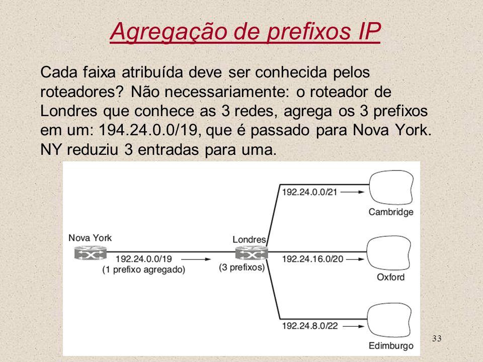 Agregação de prefixos IP