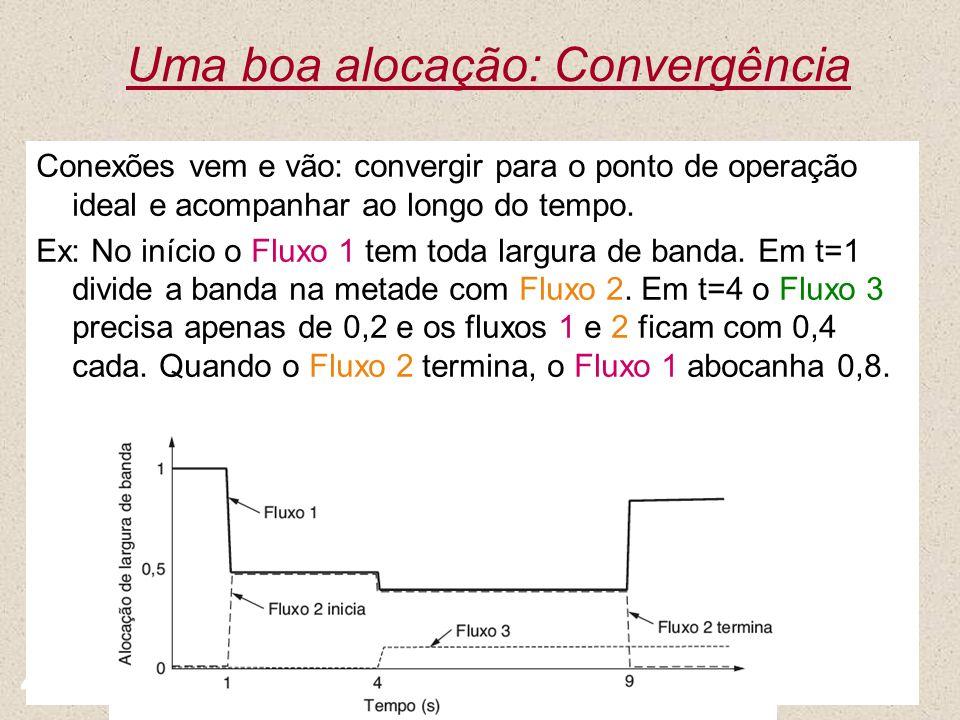 Uma boa alocação: Convergência