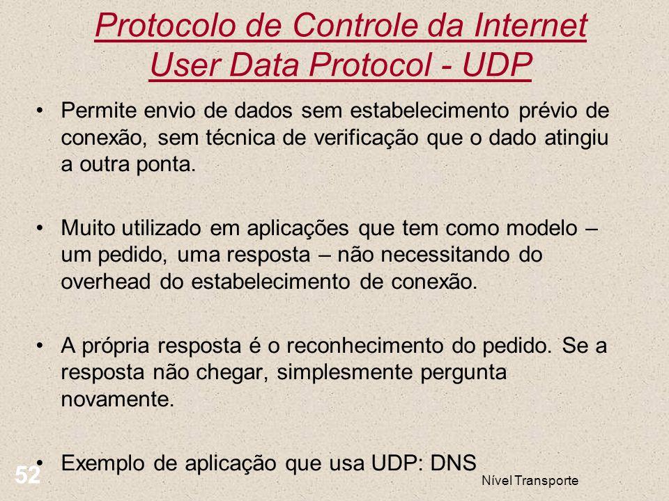 Protocolo de Controle da Internet User Data Protocol - UDP