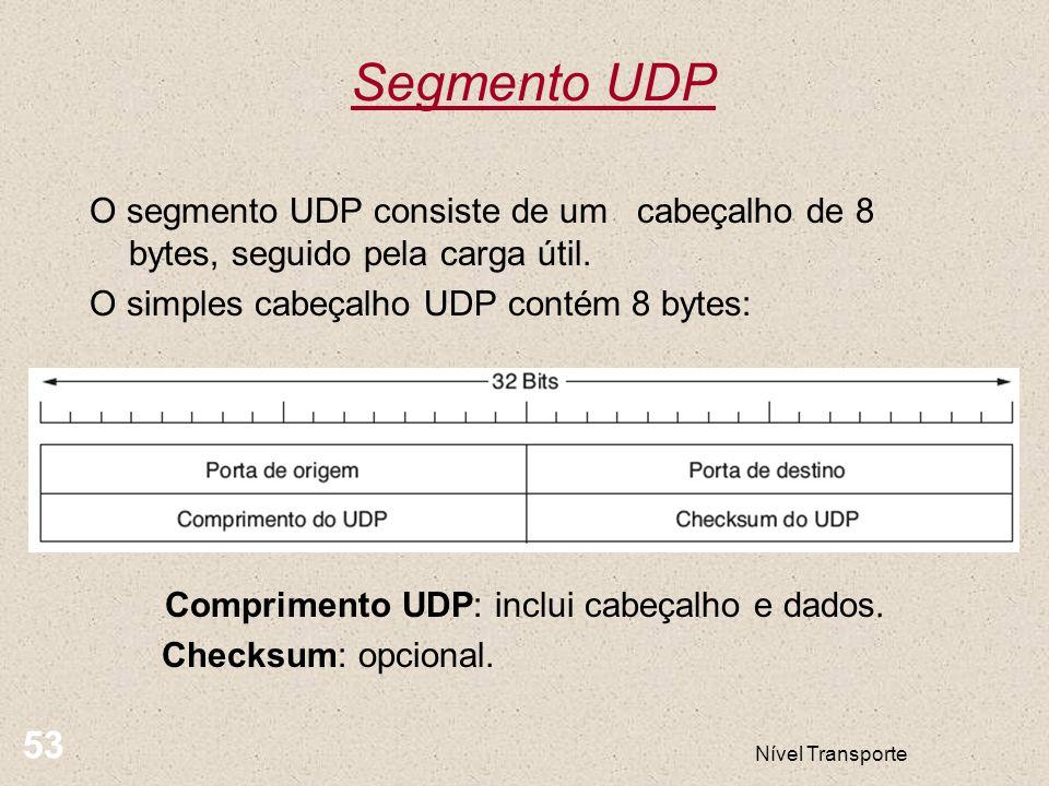 Comprimento UDP: inclui cabeçalho e dados.