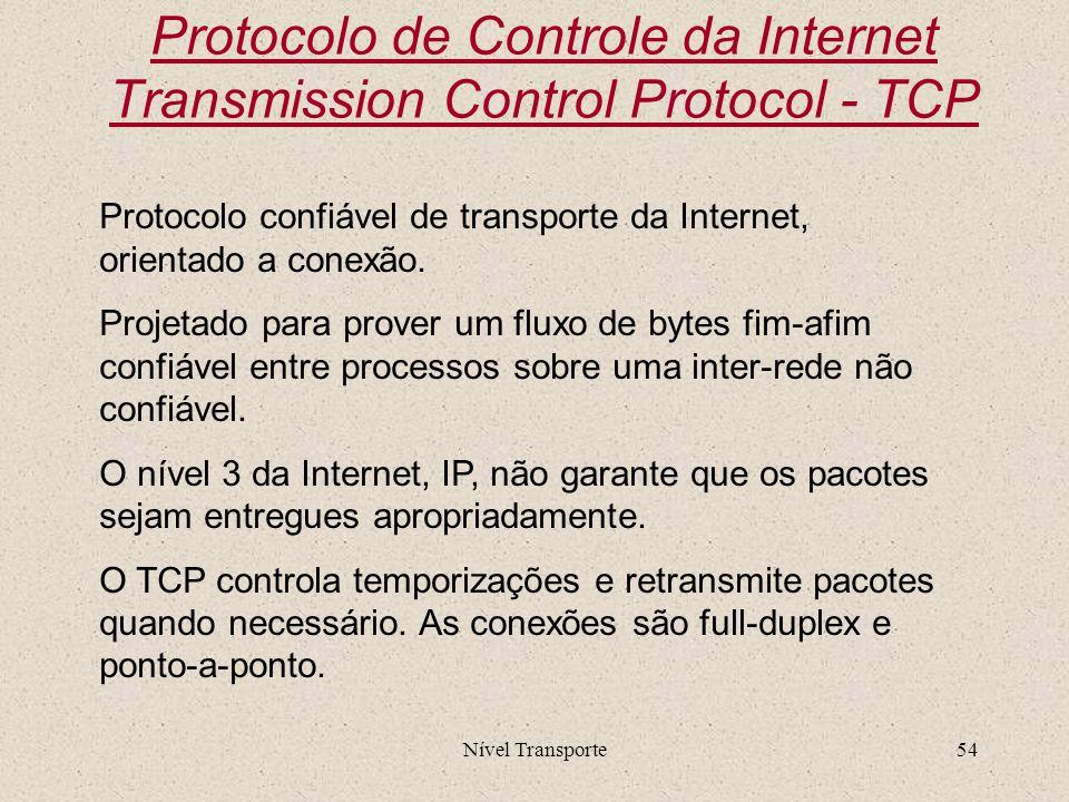 Protocolo de Controle da Internet Transmission Control Protocol - TCP