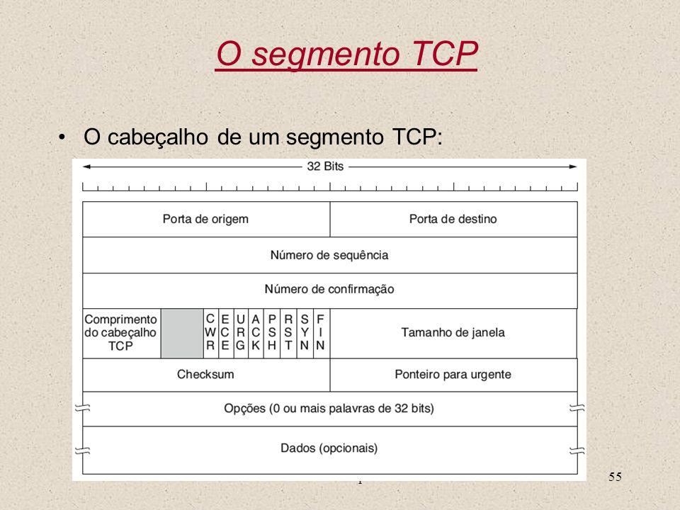 O segmento TCP O cabeçalho de um segmento TCP: Nível Transporte